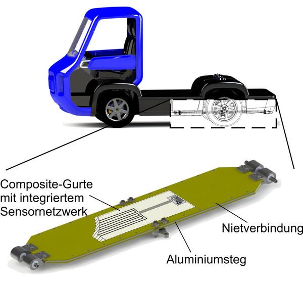 Grafische Darstellung der Blattfeder-Positionierung