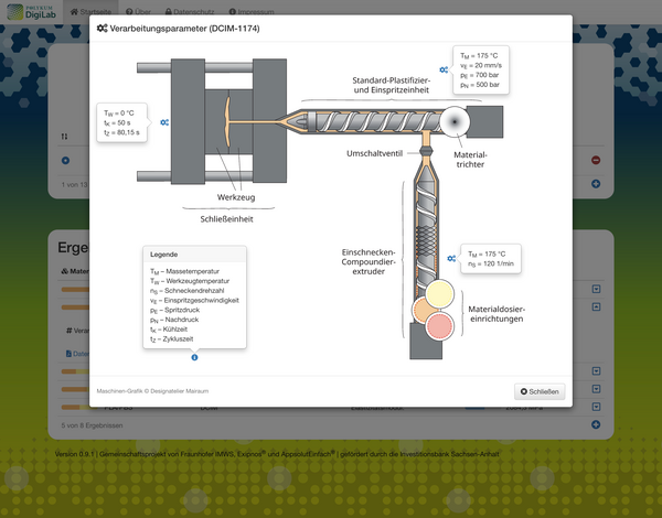 POLYKUM DigiLab – Parameter Direktverarbeitung Materialmischung